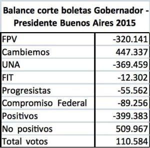 Qué fuerzas superiores operan detrás de Macri (1).odt