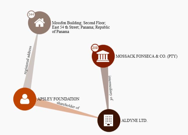La ruta del dinero M de Magnetto deja en rídiculo la K.docx10