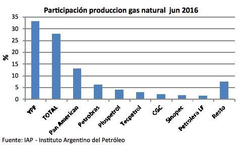 el-megatarifazo-del-gas-natural-es-la-consecuencia-del-arreglo-con-los-buitres-docx4